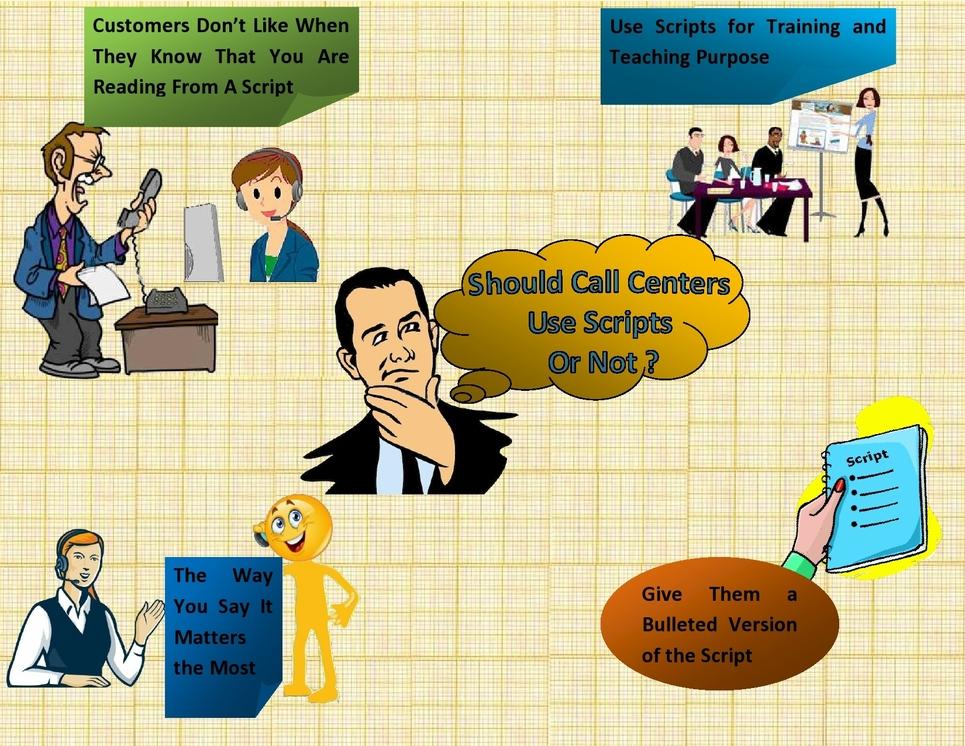 Call Center Infographics